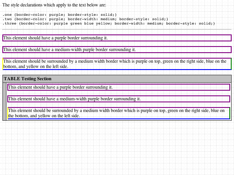 LayoutTests/platform/mac/css1/box_properties/border_color-expected.png