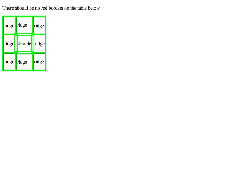LayoutTests/platform/gtk/css2.1/t170602-bdr-conflct-w-15-d-expected.png