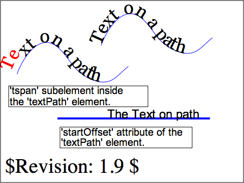 LayoutTests/platform/mac-leopard/svg/W3C-SVG-1.1/text-path-01-b-expected.png