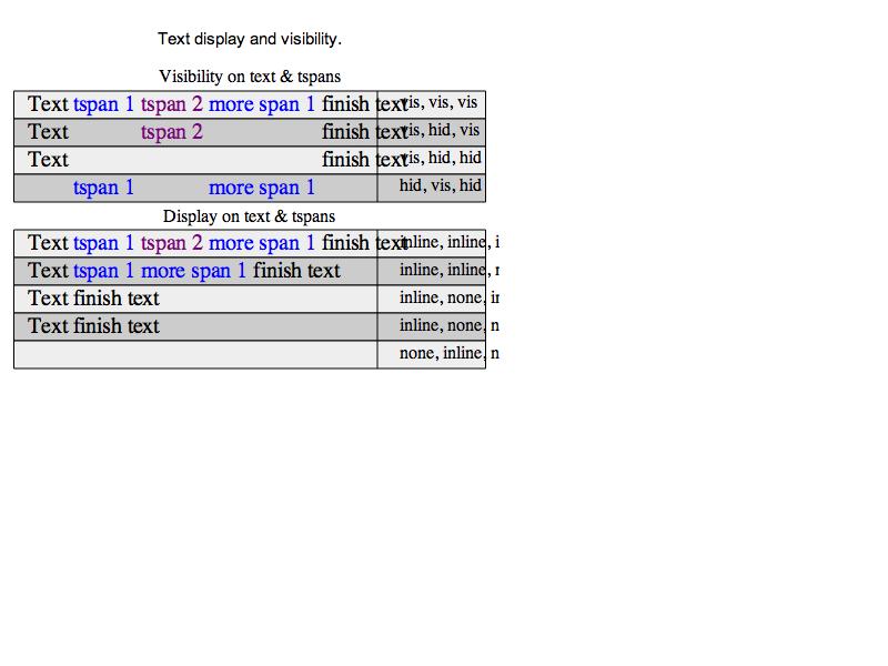 LayoutTests/platform/mac-leopard/svg/batik/text/textProperties2-expected.png