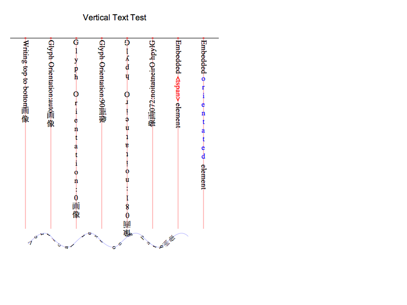 LayoutTests/platform/mac-leopard/svg/batik/text/verticalText-expected.png