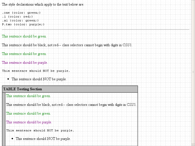 LayoutTests/platform/chromium-linux/css1/basic/class_as_selector-expected.png