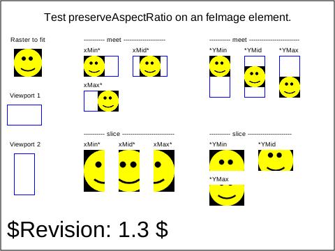 LayoutTests/platform/efl/svg/W3C-SVG-1.1-SE/filters-image-05-f-expected.png