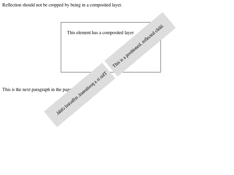 LayoutTests/platform/mac/compositing/reflections/reflection-in-composited-expected.png
