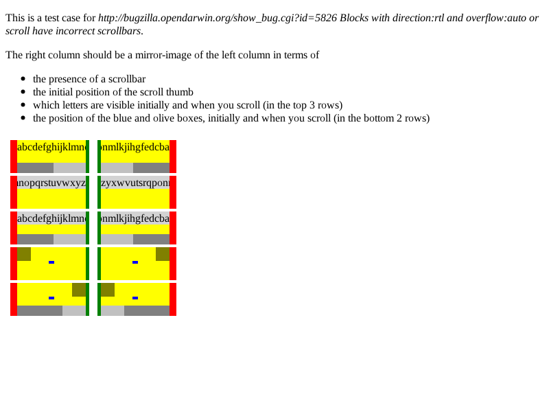 LayoutTests/platform/efl/fast/overflow/overflow-rtl-expected.png
