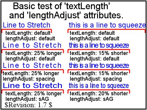 LayoutTests/platform/chromium-linux-x86_64/svg/W3C-SVG-1.1/text-text-01-b-expected.png