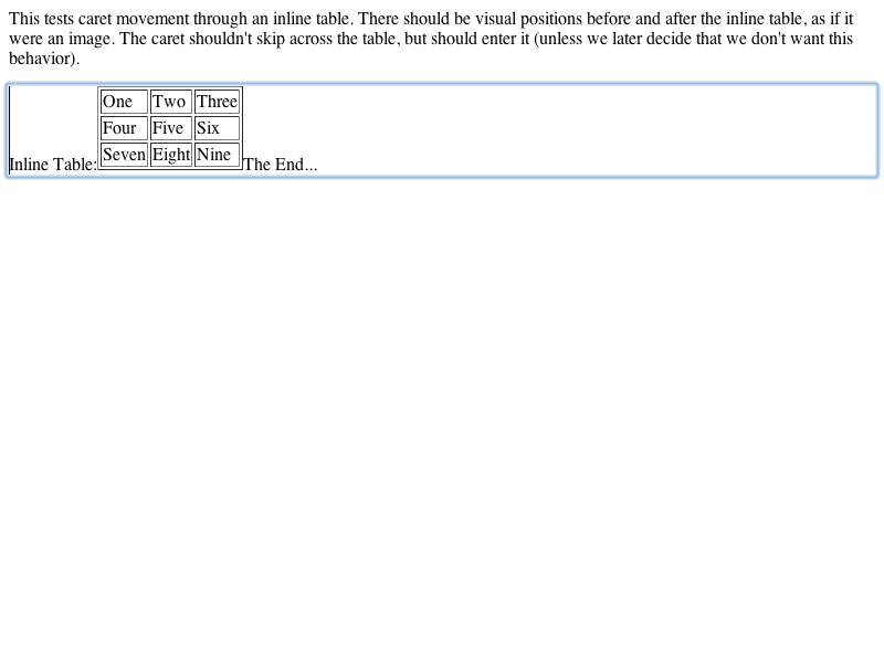 LayoutTests/editing/selection/inline-table-expected.png