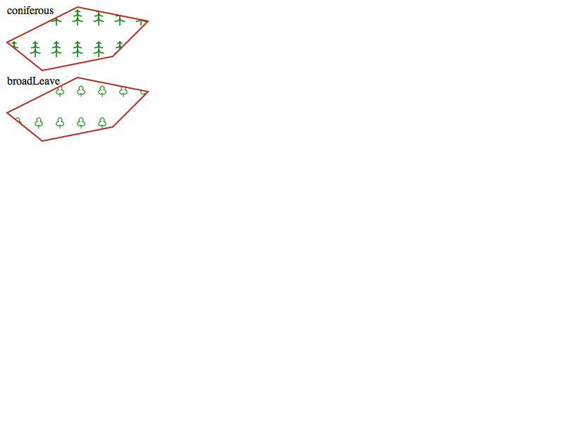 LayoutTests/platform/mac/svg/custom/use-on-symbol-inside-pattern-expected.png