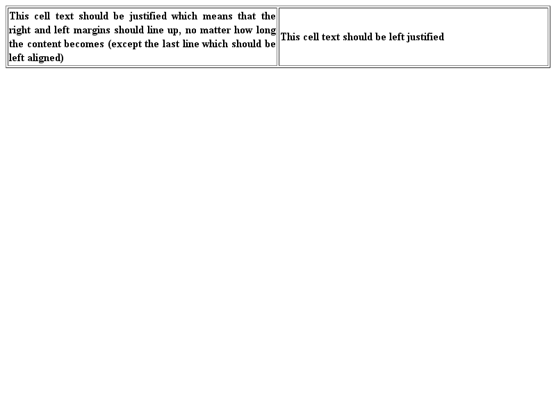 LayoutTests/platform/chromium-linux/tables/mozilla/marvin/x_th_align_justify-expected.png