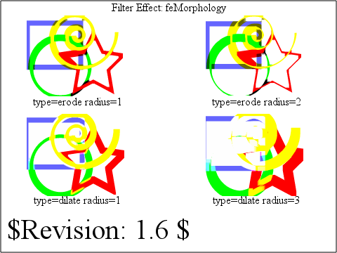 LayoutTests/platform/chromium-linux/svg/W3C-SVG-1.1/filters-morph-01-f-expected.png