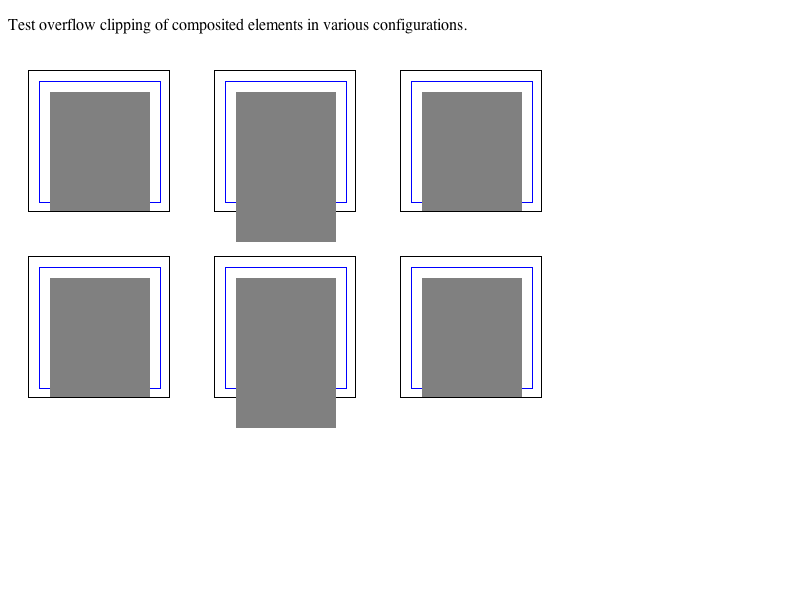 LayoutTests/platform/chromium-gpu-mac/compositing/overflow/ancestor-overflow-expected.png