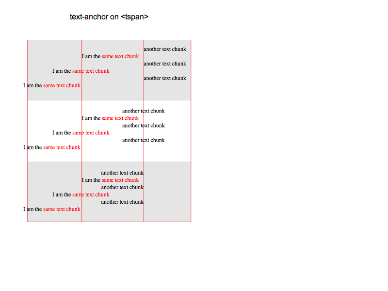 LayoutTests/platform/mac-leopard/svg/batik/text/textAnchor-expected.png