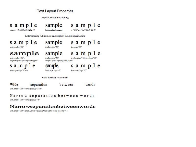 LayoutTests/platform/mac-leopard/svg/batik/text/textLayout-expected.png