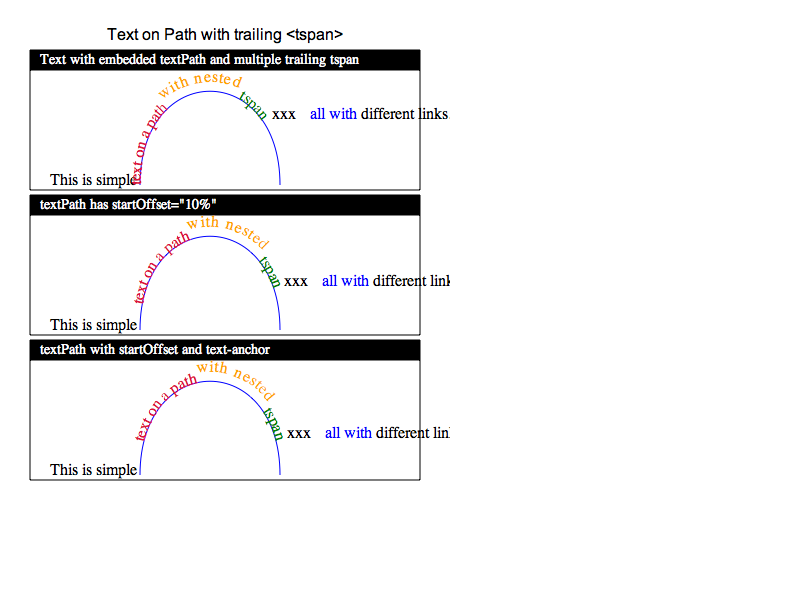 LayoutTests/platform/mac-leopard/svg/batik/text/textOnPath2-expected.png