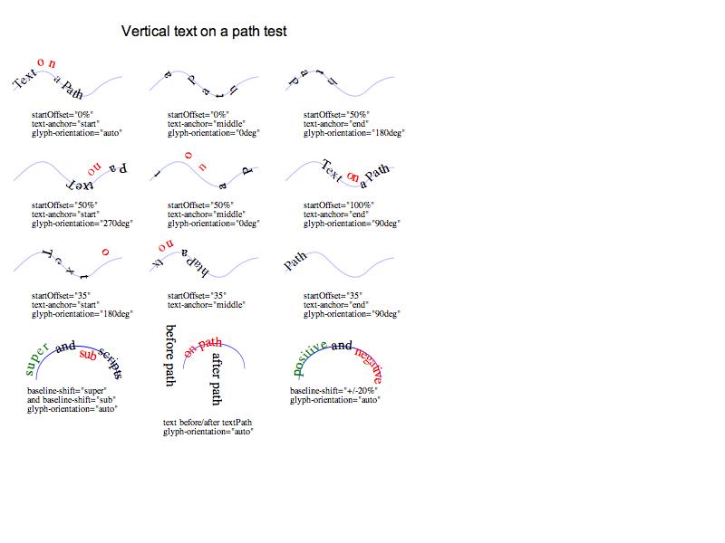 LayoutTests/platform/mac-leopard/svg/batik/text/verticalTextOnPath-expected.png
