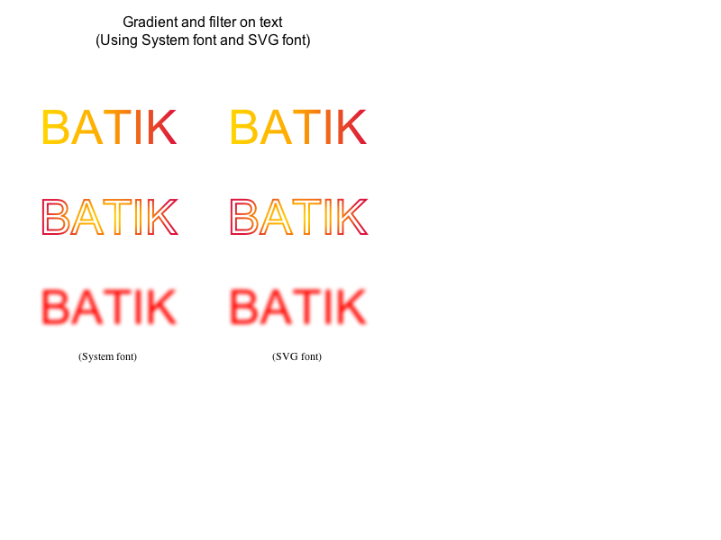 LayoutTests/platform/mac/svg/batik/text/textEffect-expected.png