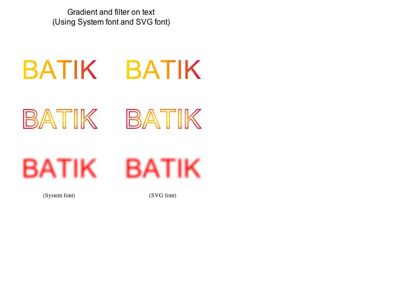 LayoutTests/platform/mac-leopard/svg/batik/text/textEffect-expected.png