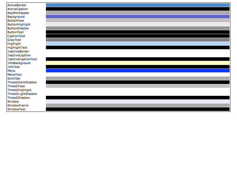 LayoutTests/platform/mac-tiger/fast/css/css2-system-color-expected.png