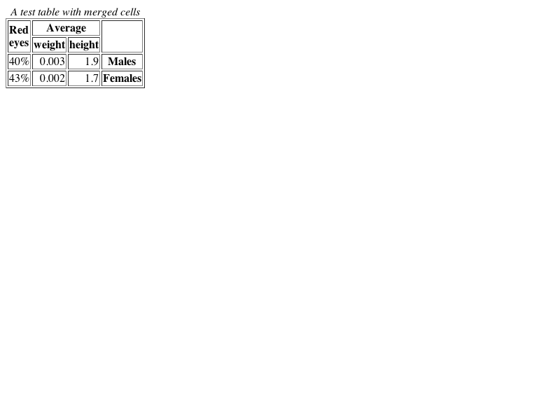 LayoutTests/platform/chromium-cg-mac-leopard/tables/mozilla/bugs/bug5838-expected.png