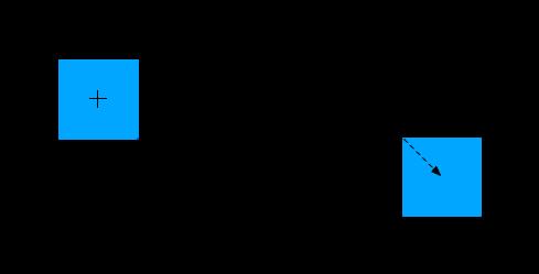 WebKitSite/specs/CSSVisualEffects/css3-3d-transforms/transform1.png