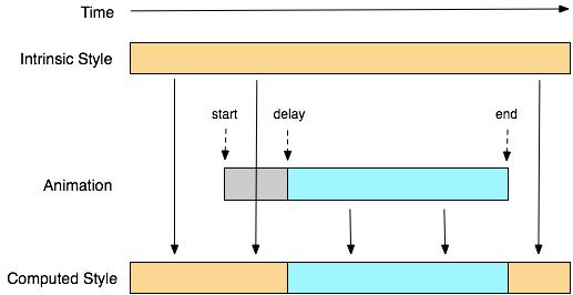 WebKitSite/specs/CSSVisualEffects/css3-animations/sandwich.png