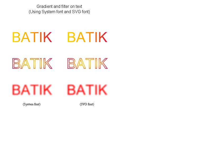 LayoutTests/platform/chromium-linux/svg/batik/text/textEffect-expected.png