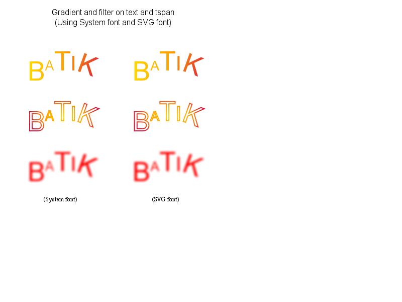 LayoutTests/platform/chromium-linux/svg/batik/text/textEffect3-expected.png