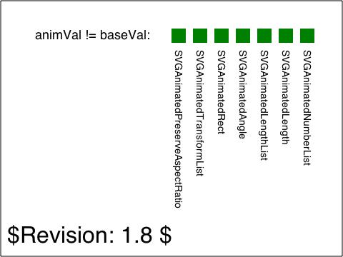 LayoutTests/platform/mac/svg/W3C-SVG-1.1-SE/types-dom-02-f-expected.png