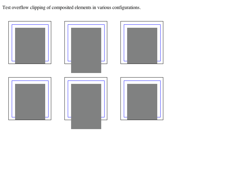 LayoutTests/platform/mac-leopard/compositing/overflow/ancestor-overflow-expected.png