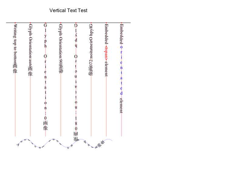 LayoutTests/svg/batik/text/verticalText-expected.png