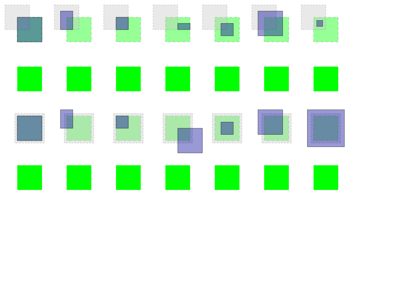 LayoutTests/platform/mac/svg/filters/subRegion-one-effect-expected.png