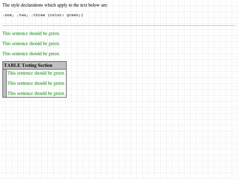 LayoutTests/platform/mac/css1/basic/grouping-expected.png