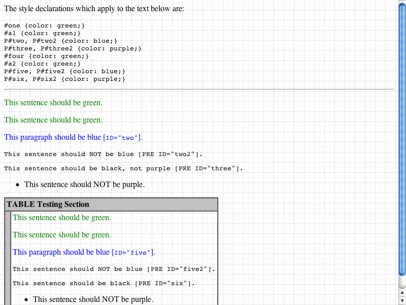 LayoutTests/platform/mac/css1/basic/id_as_selector-expected.png